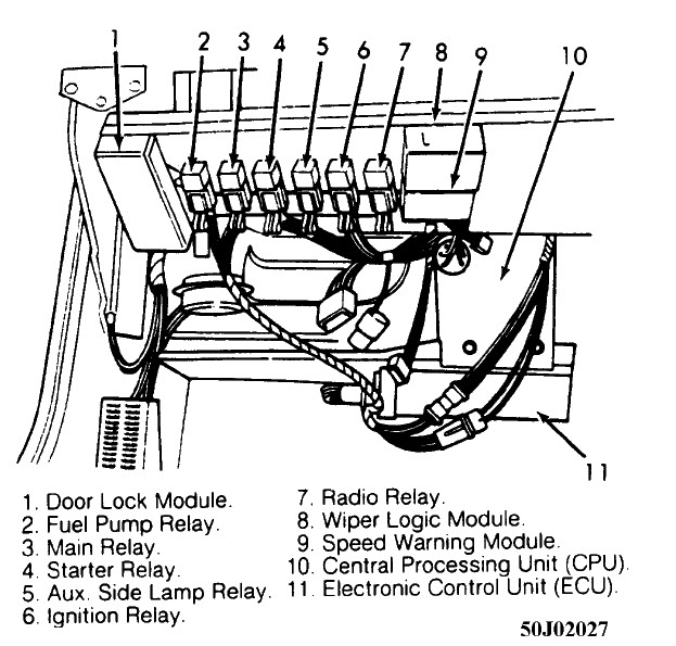 xj6 transmission control module location