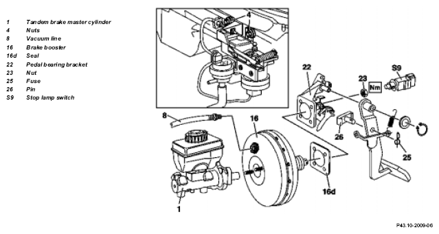 34f1636a-336d-450a-b884-3492a3b59662_brakeswitch.png