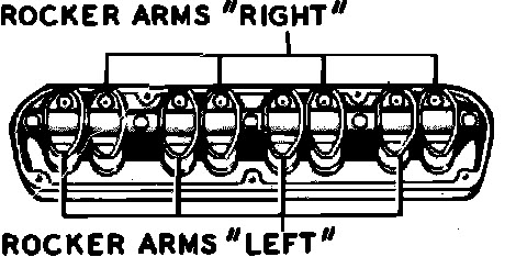 8cb6619c-368d-4232-b6eb-705831af2c7c_1979 Dodge 318 Rocker Arm positioning.jpg