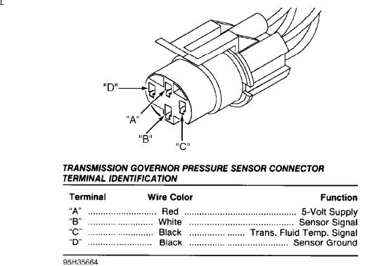 1999 Jeep Grand Cherokee  The Transmission Control Relay Pin 87 Does Not Stay Energised