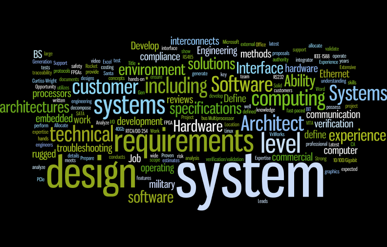 Systems Architect wordle.png