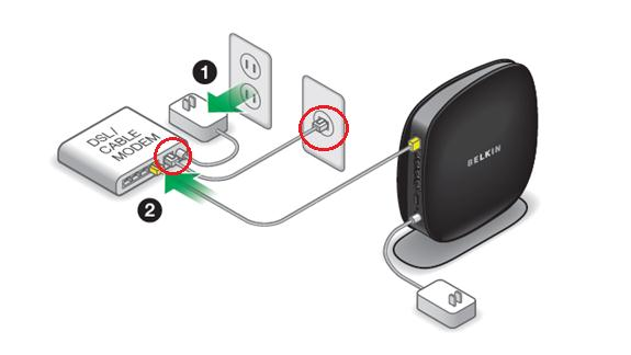 Disconnect your modem's power supply from the wall