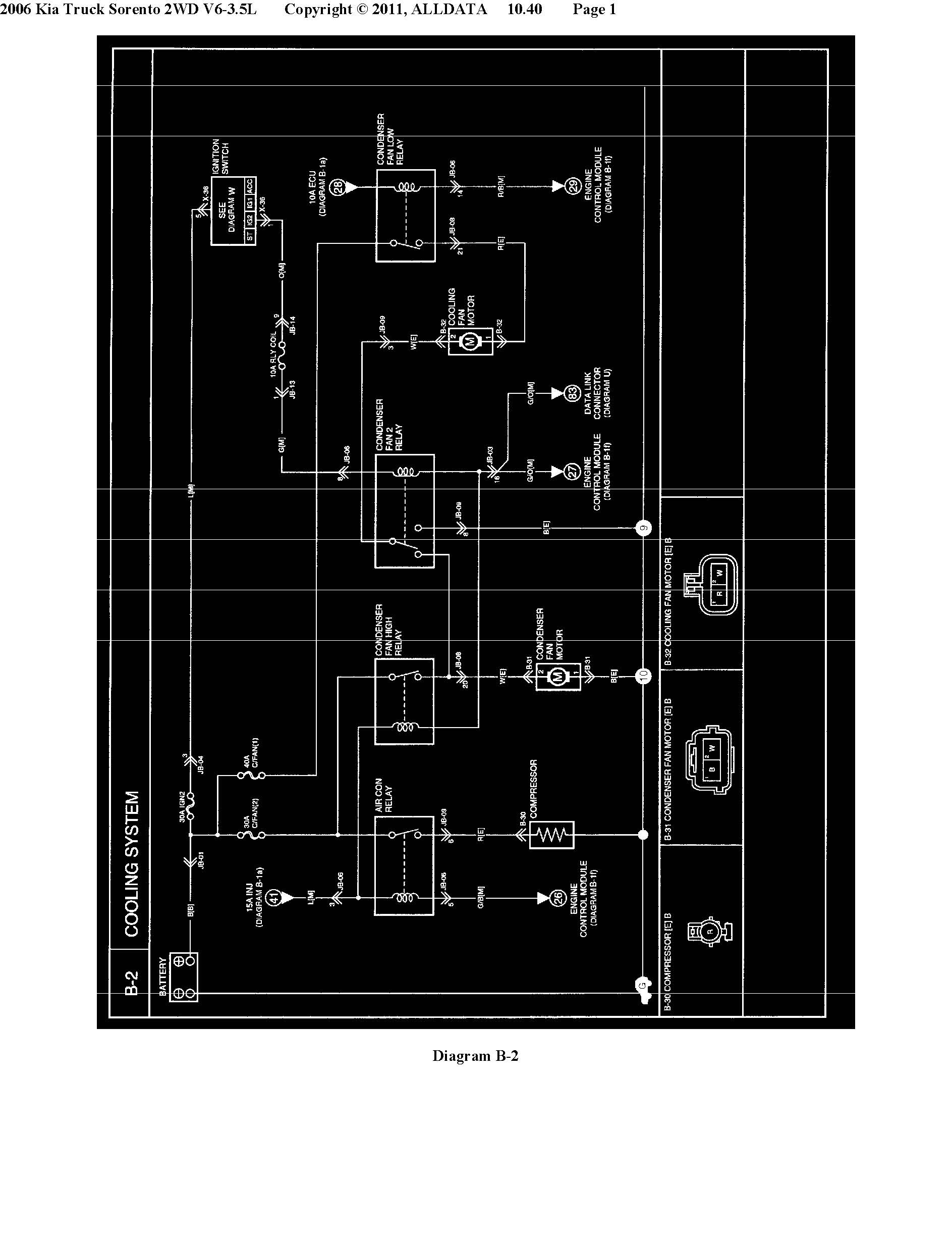 Need Wiring Diagram 2006 Kia Sorento Where Is The Shared