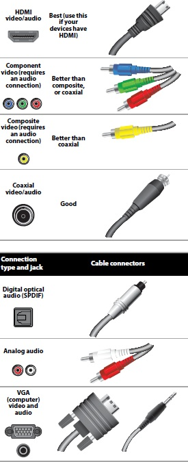 how to connect wii console to lg smart tv