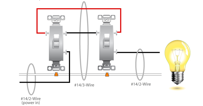 I Am Wiring 6 Pendant Lights Between Two 3way Switches  I Understand The Diagram But My Boxes