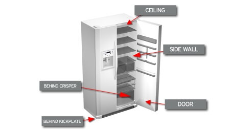 Appliance Model Illustration