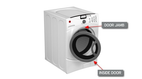 Find Your Washing Machine Model Number