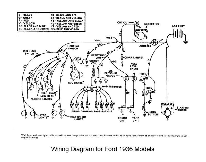 //f01.justanswer.com/ref/http_www.vanpeltsales.com/FH_web/FH_images/FH_electrical-pics/Flathead_Electrical_wiring1936.jpg