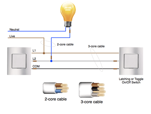 Application Note 2-way Wiring