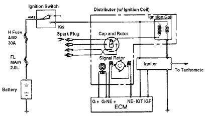 wiring diagram 94 toyota camry wiring diagram for toyota camry i have a 94 camry xle in my shop, came in with codes p1300 ...