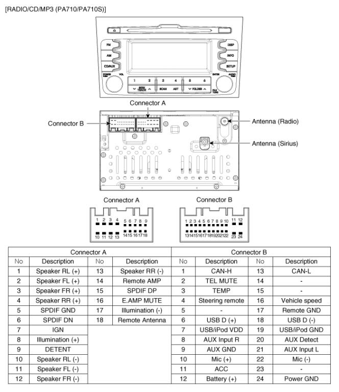 Do you have a wiring diagram for 2013 kia sportage car stereo kia20sportage20pa7102gkia20sg cheapraybanclubmaster Gallery