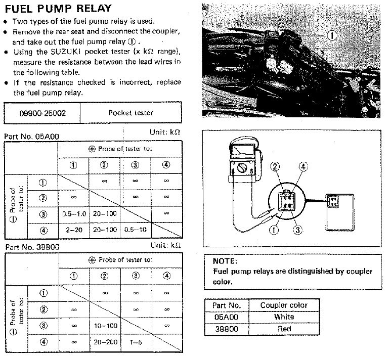 intruder_fuel_pump_test_screenshot suzuki intruder 1400 wiring diagram suzuki virago 1100 diagram  at edmiracle.co