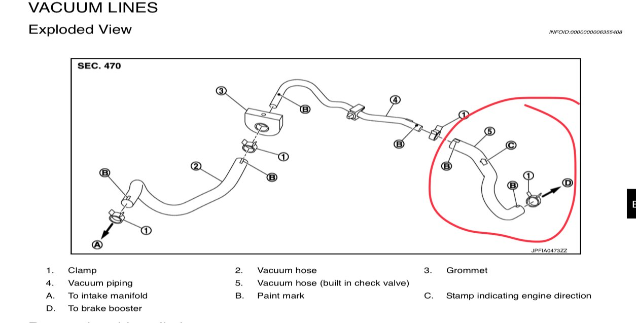 In the 370z, where is the brake booster check valve located?