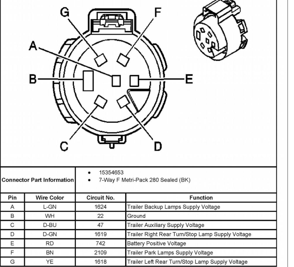 Nice No Trailer Lights Photos - Best Images for wiring diagram ...
