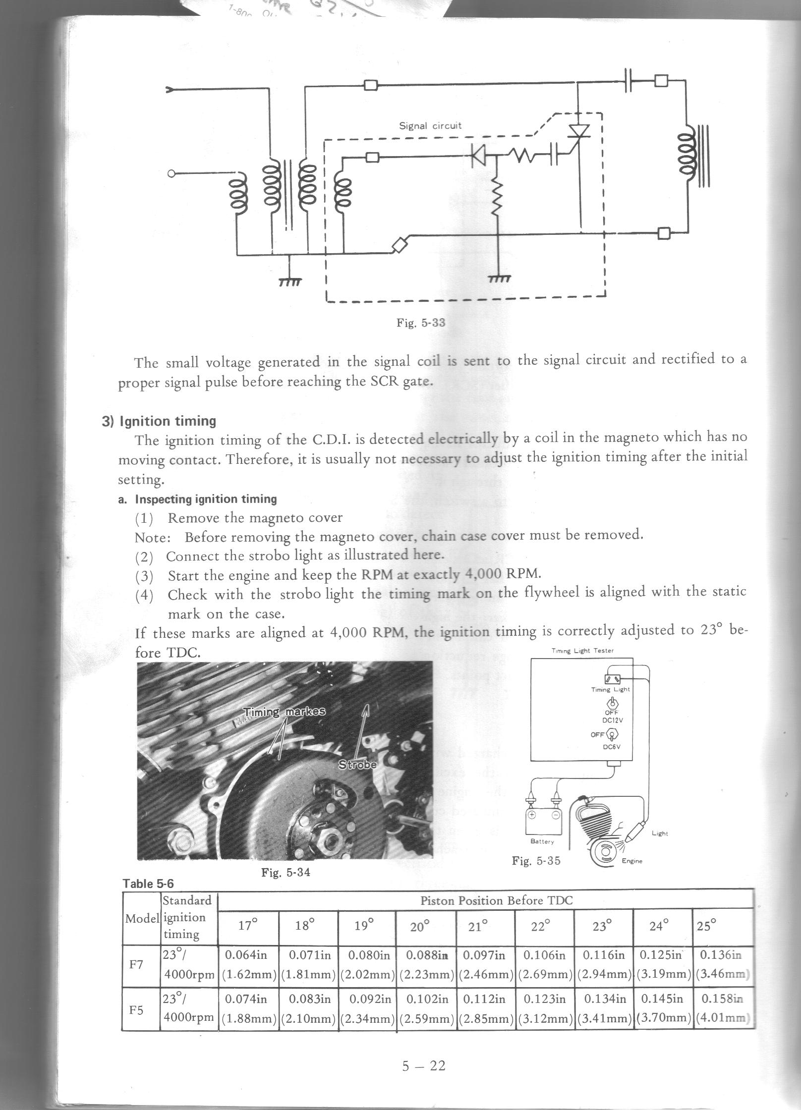 Hope this will save you a little research, here is the section from my  manual on the flywheel/ignition/etc.
