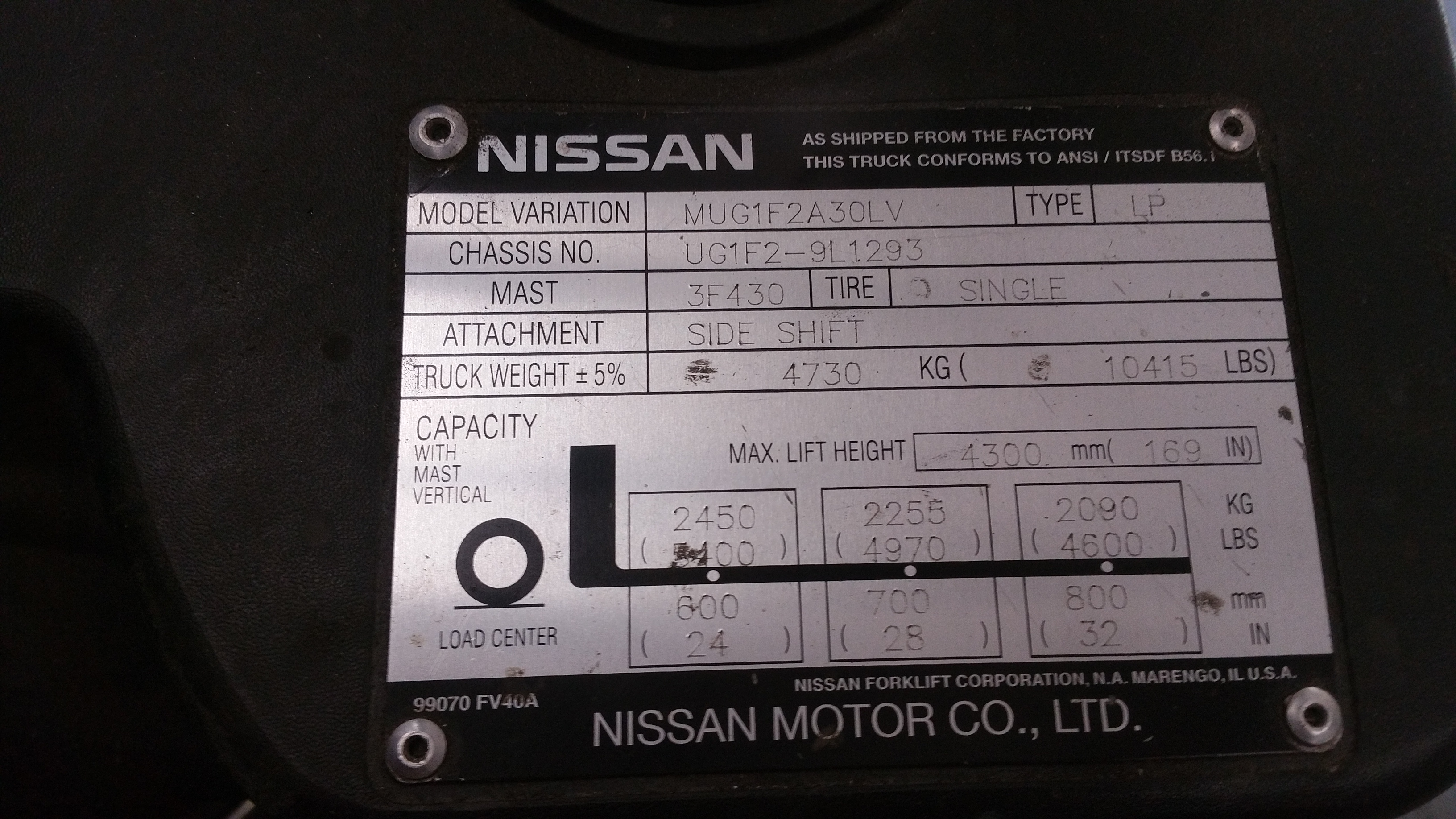 Nissan model mug1f2a30lv forklift pword default. if thier ... on