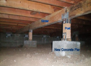 crawl-space-support-300x218.png