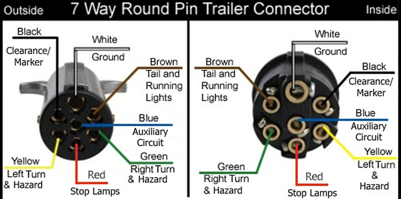 What is the difference between marker lights and running lights? And