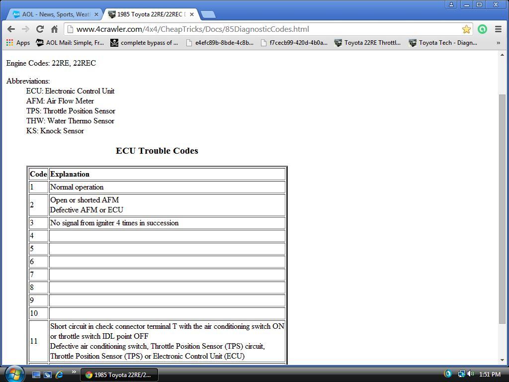 Toyota 22re Engine Codes
