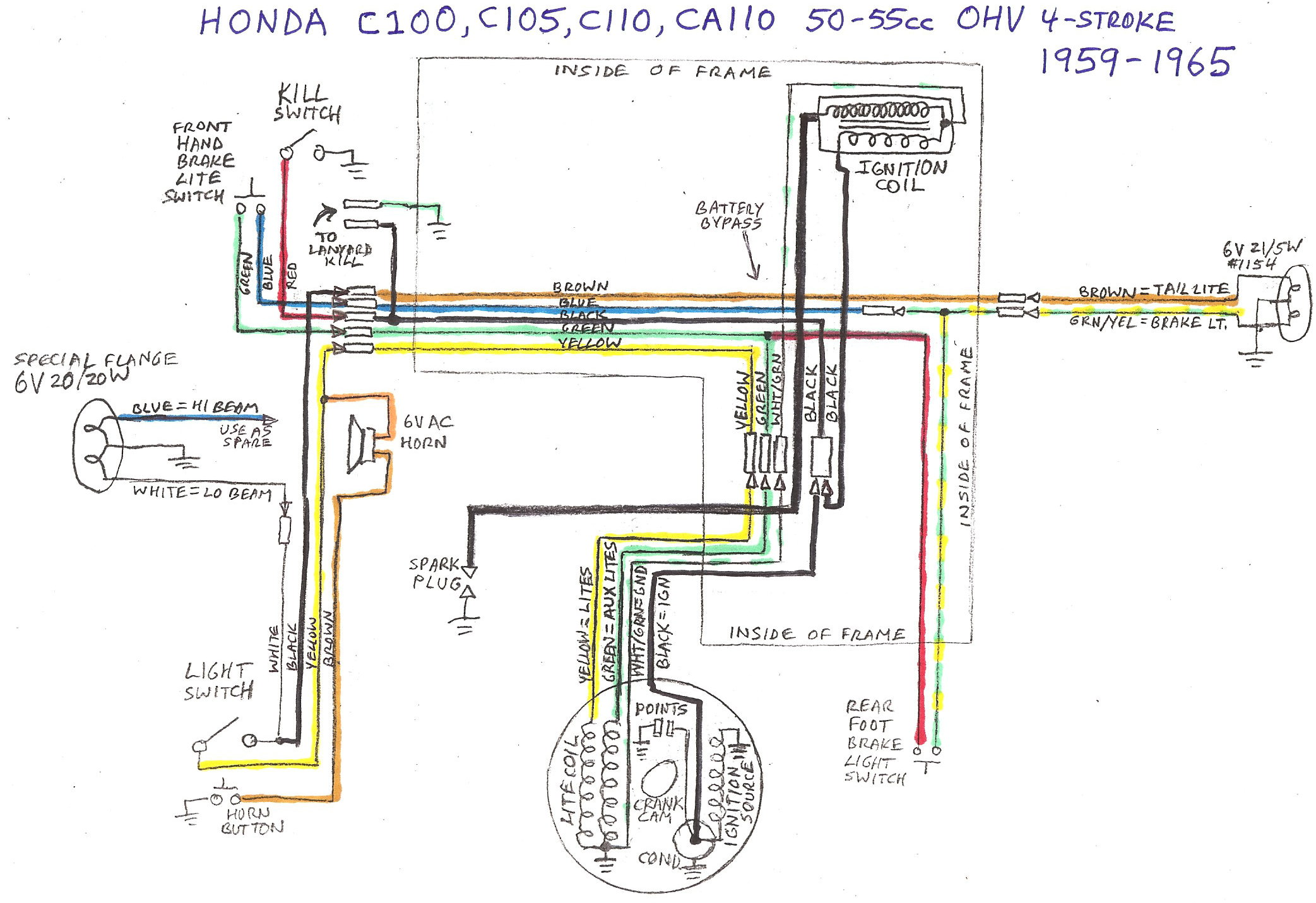 i m putting a 1960 honda 50 c100 back together and can not figure rh  justanswer com honda 50 c100 wiring diagram honda c100 wiring diagram