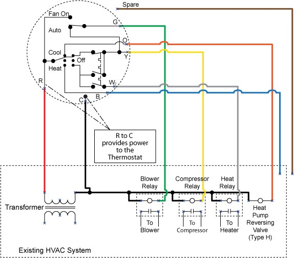 Heat Pump Low Voltage Wiring Diagram from f01.justanswer.com