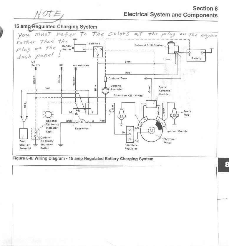 Kohler Wiring Diagram - Wiring Diagrams Log on