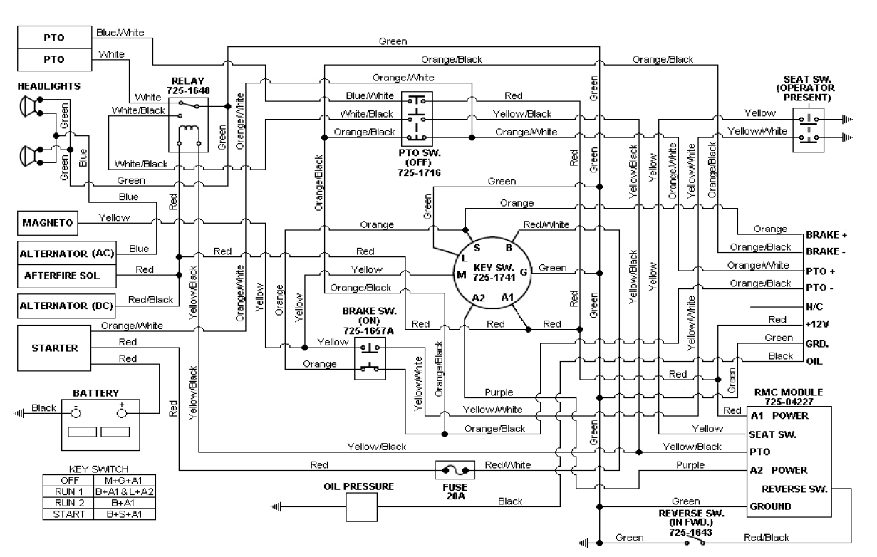 ignition switch wiring diagram moreover  diagrams  wiring