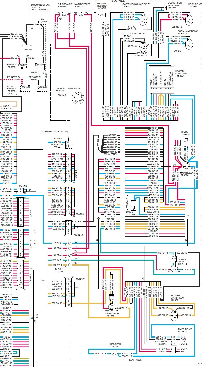 cat 325b wiring diagram all wiring diagram ptc wiring diagram cat 325b wiring diagram wiring diagram library cat 325 excavator specifications cat 325b wiring diagram