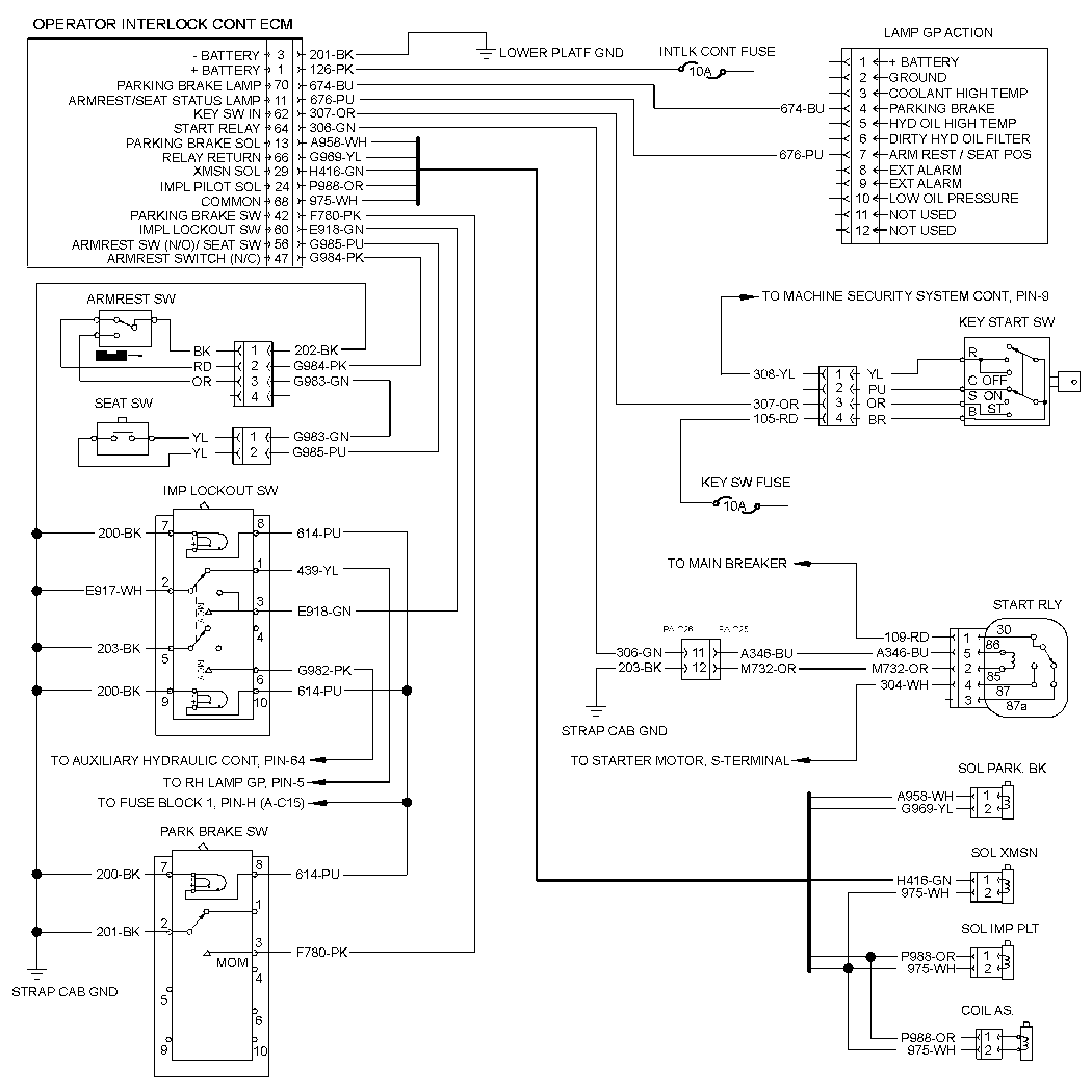 cbbf4378 67c6 4c29 beda b722e0e03dc3_ZSA+287B+simple+schematic cat 287b wiring diagram cat 287b axle rear \u2022 45 63 74 91 cat 287b wiring diagram at eliteediting.co