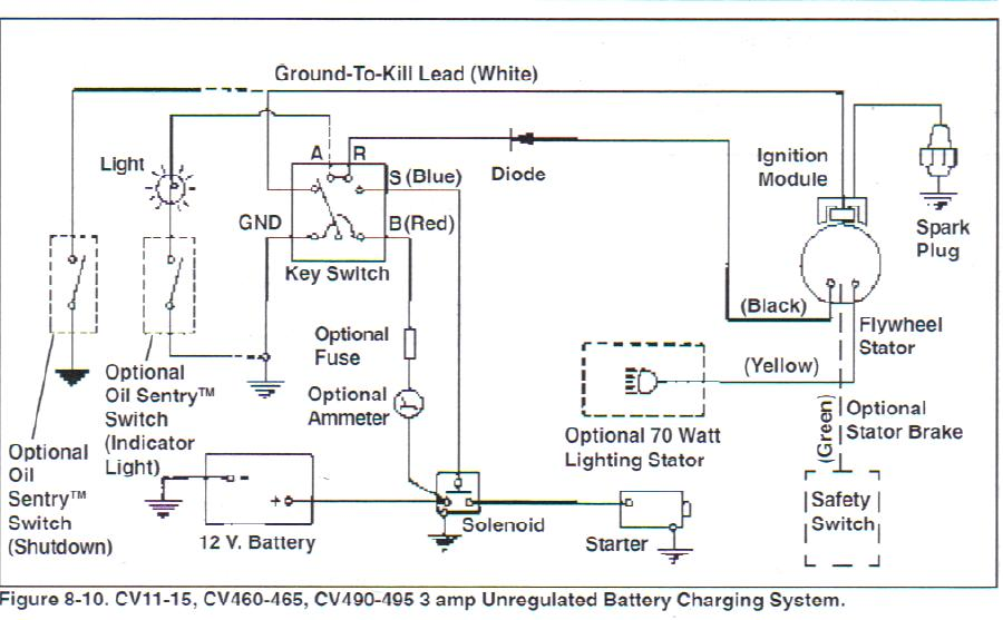 wire help i have a husqvarna riding lawnmower, lth 120 ... riding mower wiring diagram #9