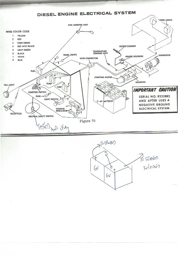 wiring diagram for case 530 wiring free wiring diagrams rh dcot org Case 530 Parts 530 Case Tractor Wiring Diagram