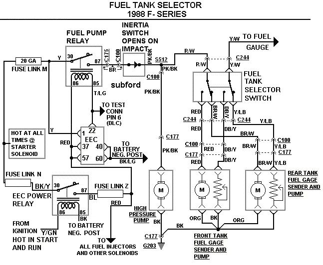 f150 dual fuel tank diagram  engine  wiring diagram images