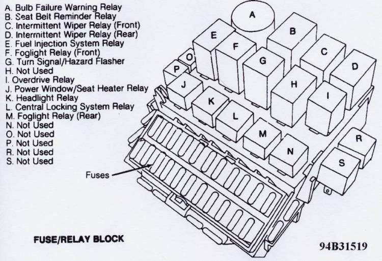Volvo 940 Fuse Box Diagram - Electrical Wiring Diagram House •