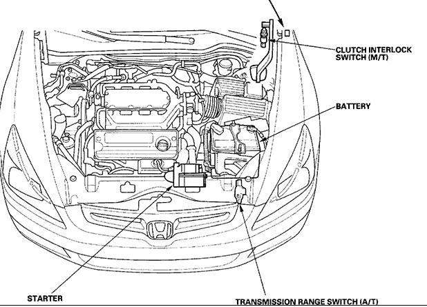 Where is the starter for 2009 Honda Accord, Single click