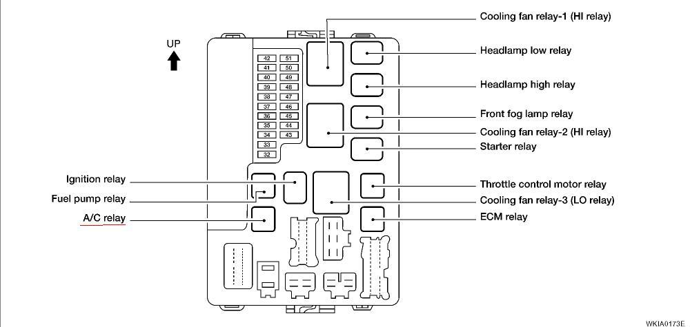 05 nissan altima ac fuse wiring diagram electricity basics 101 u2022 rh casamagdalena us 2005 nissan altima 3.5 fuse diagram 2005 altima fuse box diagram