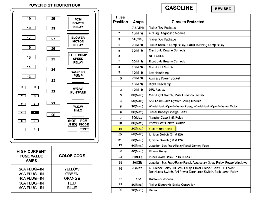 Ford Fuse Box Diagram 99 F 250 Super Duty