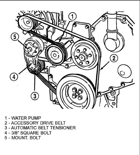 2007 Freightliner Columbia Belt Diagram