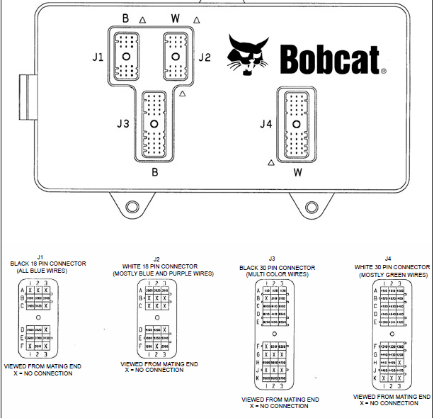 Bobcat Fuse Box Location