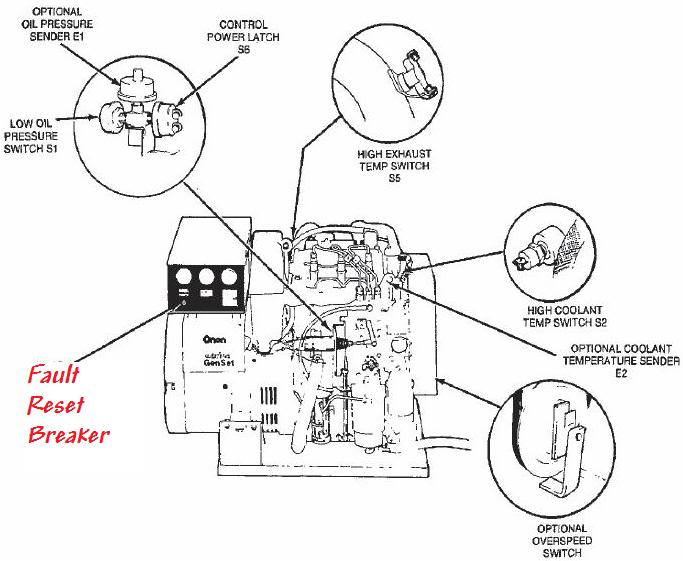 where is the temperature sensor to a 7500 watt onan generator