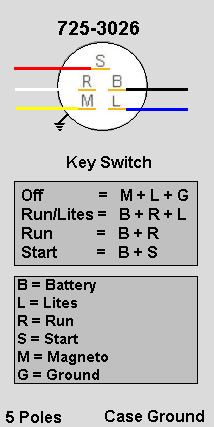 john deere ignition wiring diagram all wiring diagram Onan Ignition Switch Wiring Diagram
