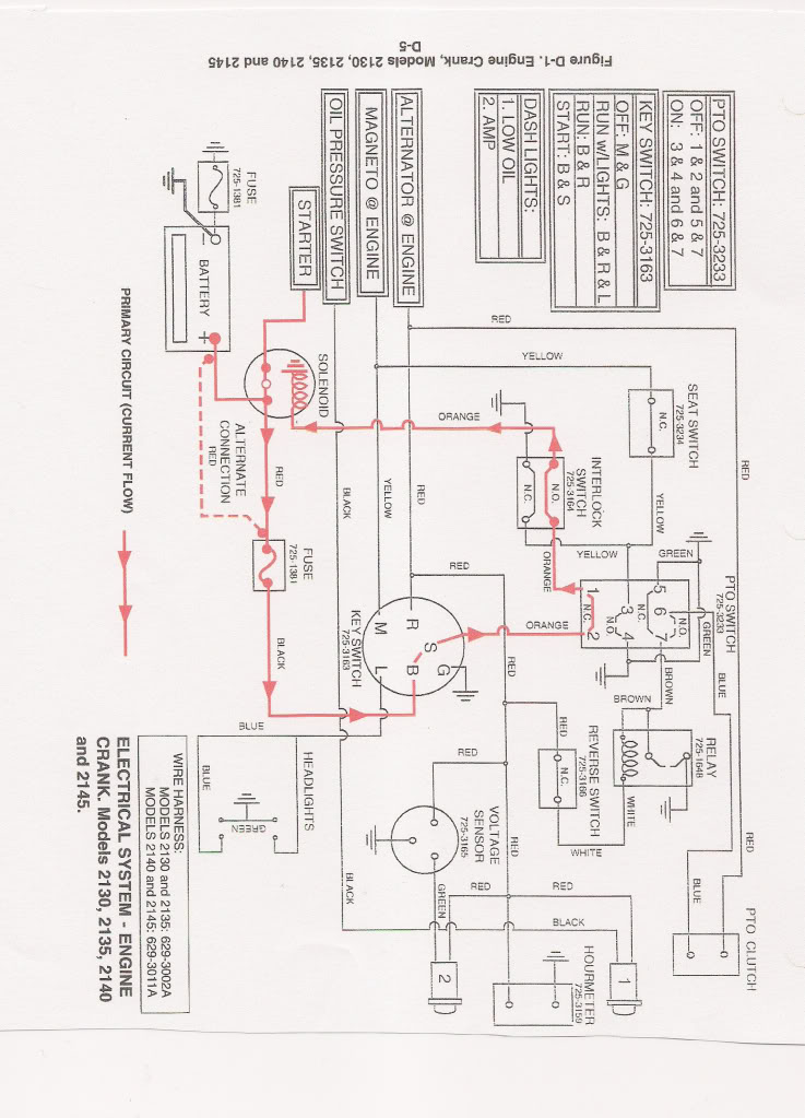 can i get a wiring schematic or a cub cadet model 2135 on line rh justanswer com cub cadet hds 2135 wiring diagram