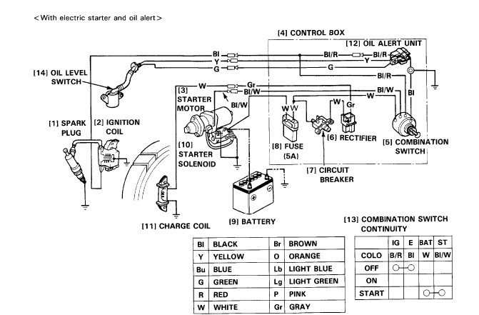 I Have A Black Max 1825 Generator With Honda Gx390 13hp Engine Rh Justanswer Gx630 Wiring Diagram Jazz: Honda Jazz Engine Wiring Diagram At Eklablog.co