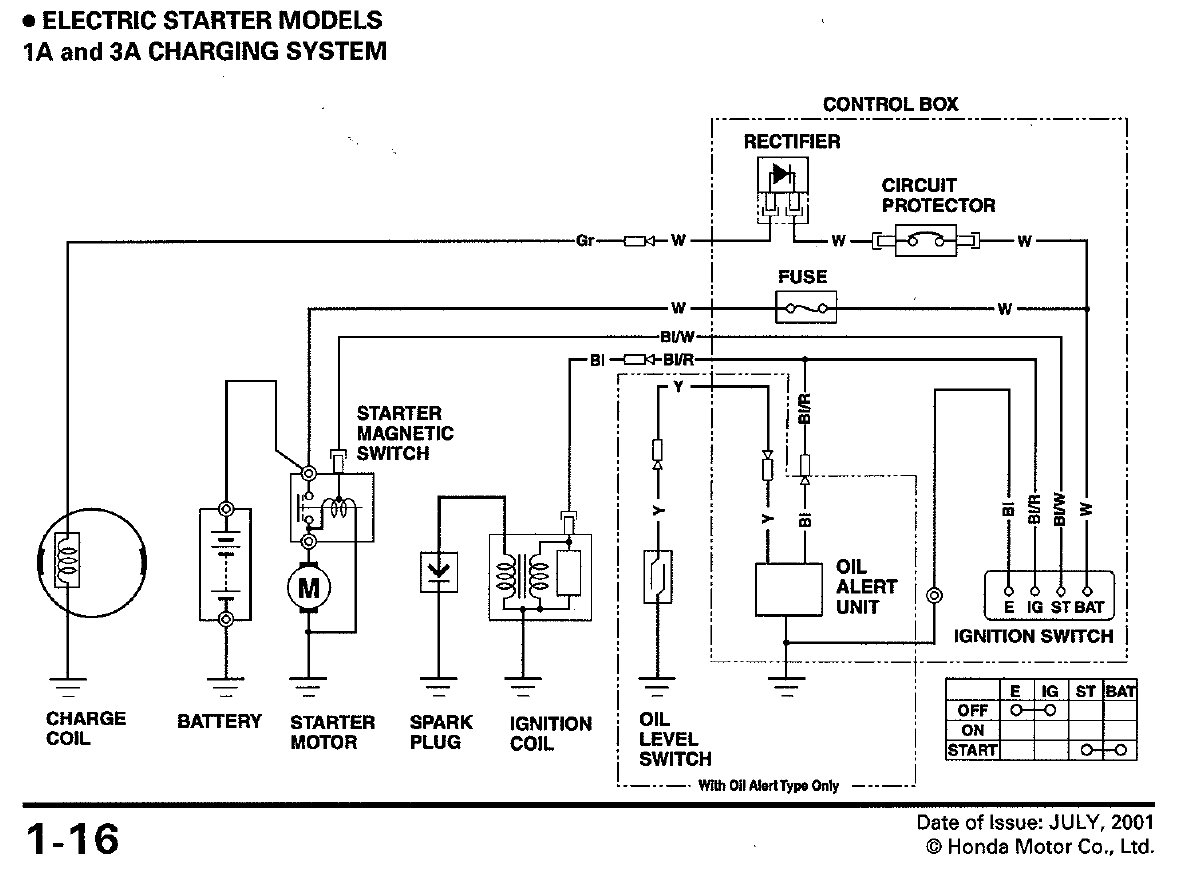 Honda Gx390 Wiring Manual Guide Diagram Electric Starter Switch U2022 Start