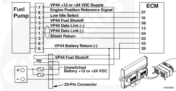 38739c9a e8e0 4f07 a494 ea7ea67cee3d_Cummins_vp44_pump_ECM_pinout 5 9 cummins wiring diagram diagram wiring diagrams for diy car freightliner ecm wiring harness at webbmarketing.co