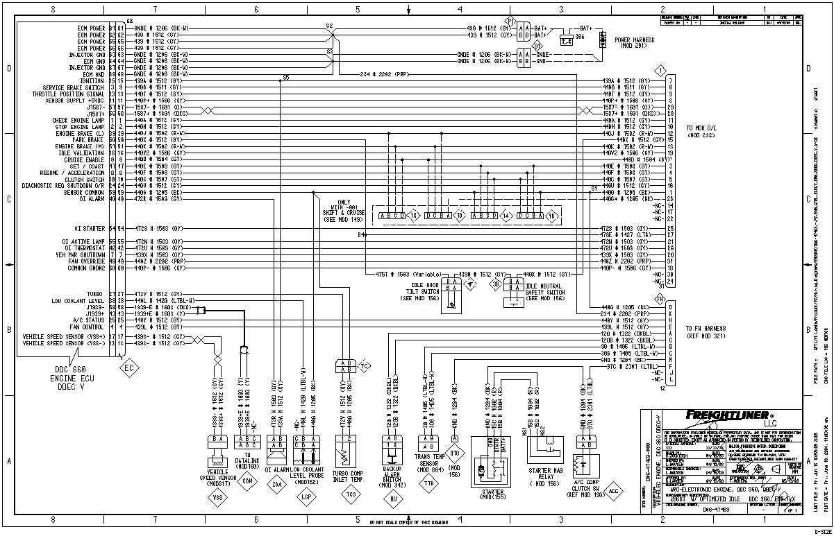 detroit series 60 ecm wiring diagram detroit 60 ecm pin