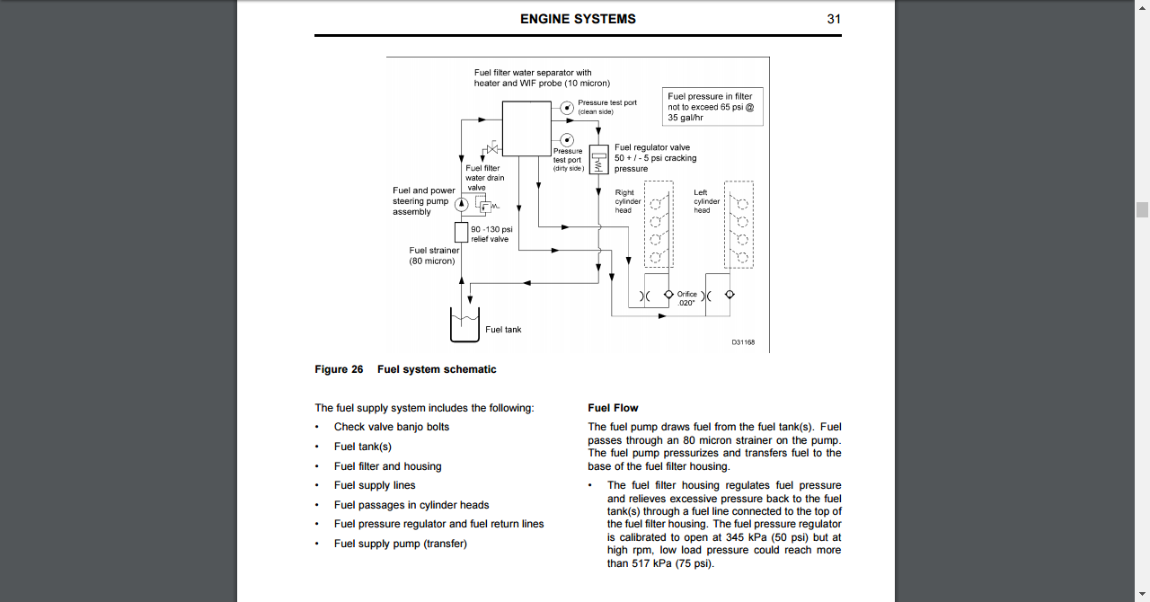 vt365 engine diagram wiring library Navistar International Wiring Diagrams Vt365 2003 2007 navistar vt365 vt275 fuel