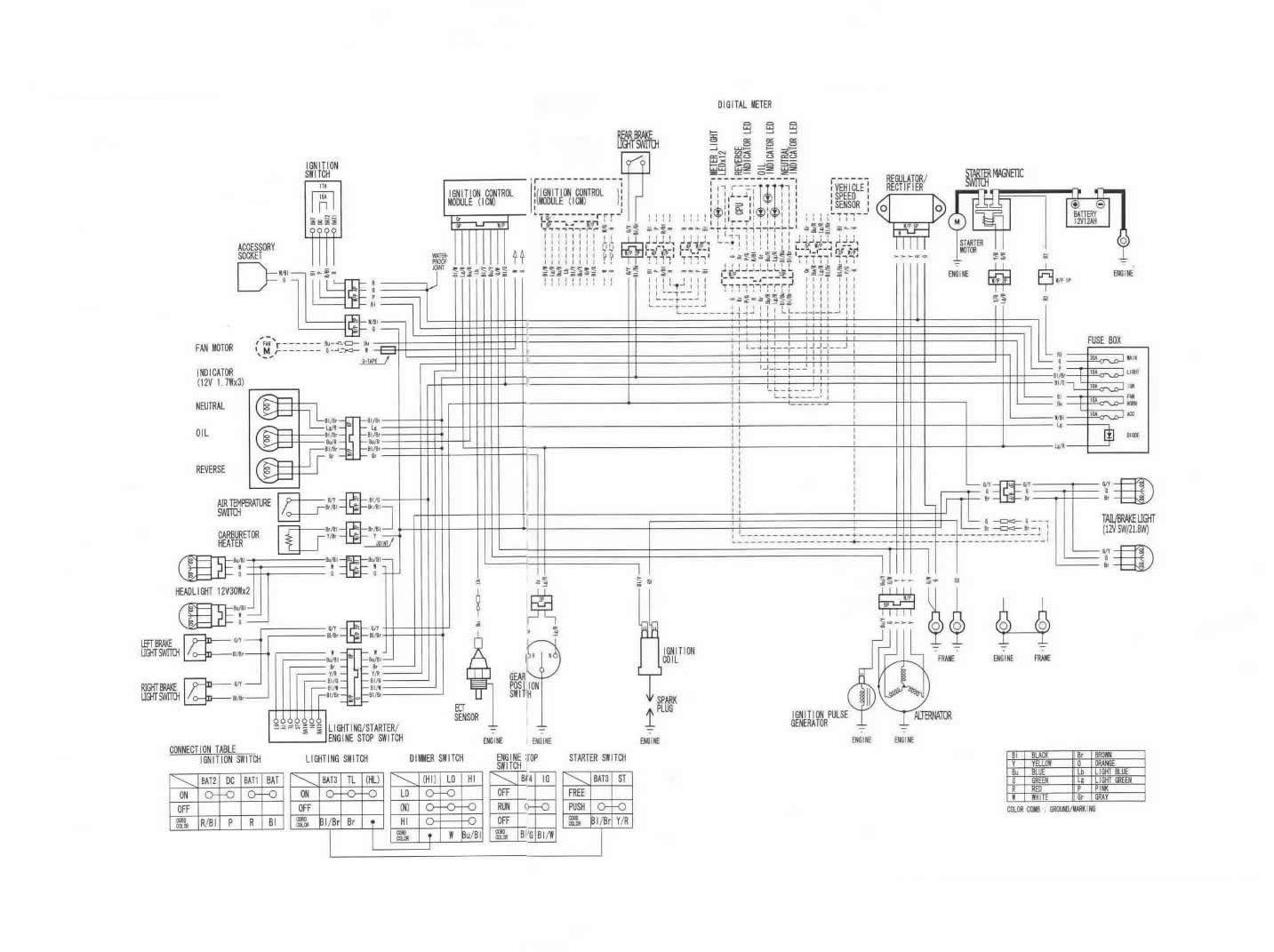 Bluebird Lift Wiring Diagram Wiring Library