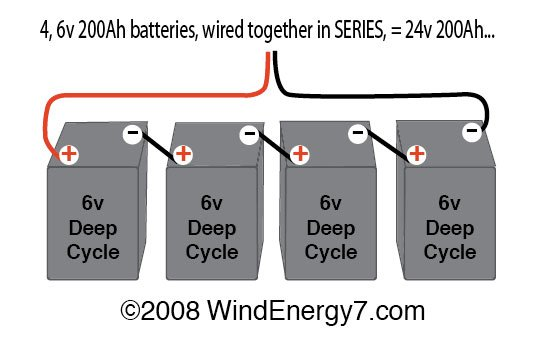 dddb5a57 c6d6 4a11 be06 a20c9e88947c_four_6V_to_get_24V do you have information for a yale motorized pallet battery wiring yale battery charger wiring diagram at panicattacktreatment.co