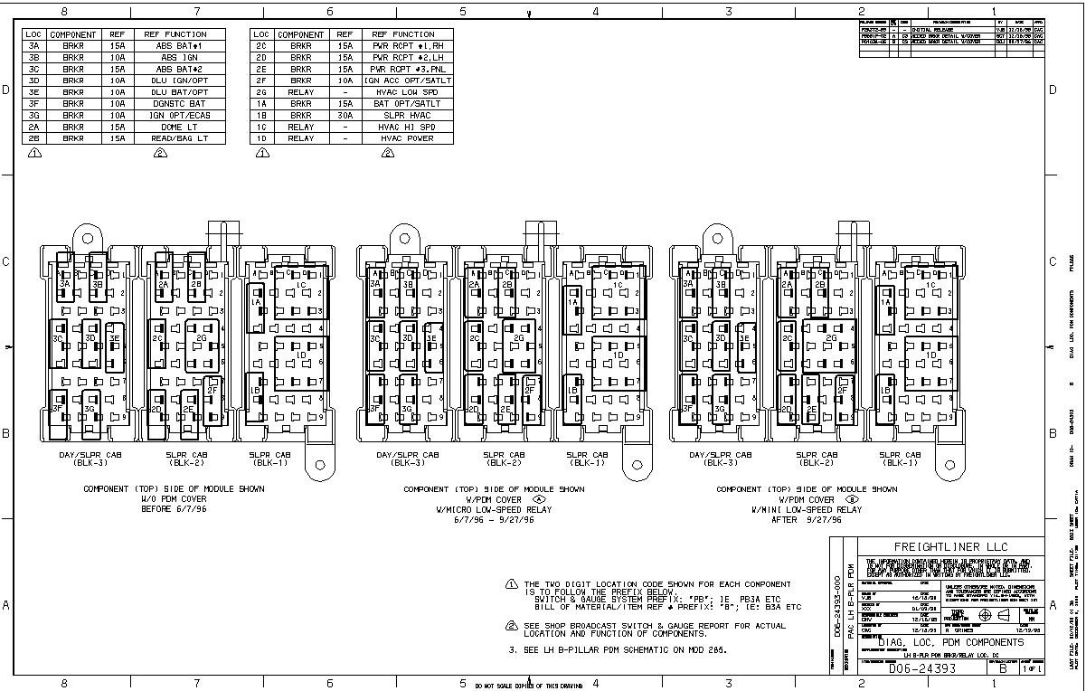 Freightliner Relay And Fuse Panel Diagrams Wiring Diagram For Toyota Fuse  Box Freightliner Truck Fuse Box