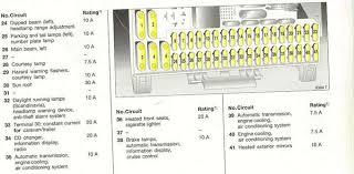 Fuse Box Diagram Astra 2001 - Wiring Diagram All love-large -  love-large.huevoprint.it | Ts Astra Fuse Box Diagram |  | Huevoprint